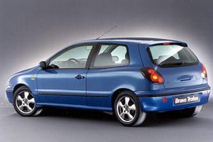 Oceń swoje auto: Fiat
