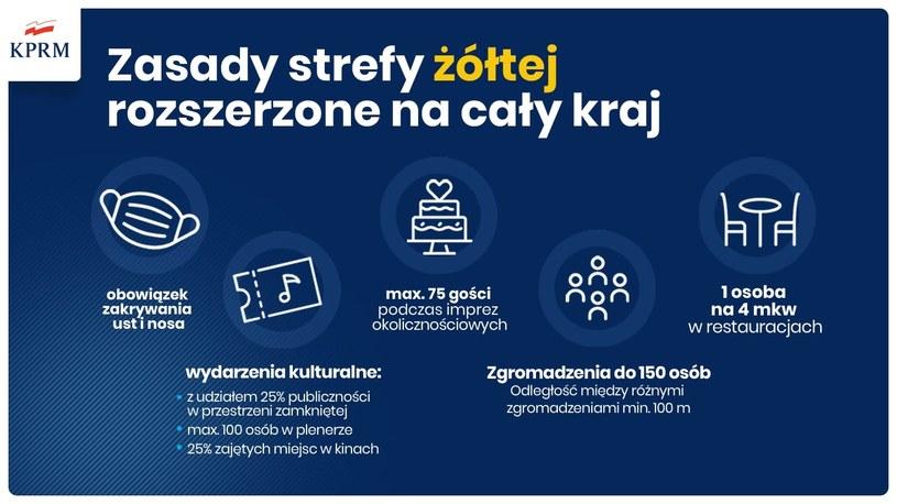 Od soboty, 10 października, cała Polska żółtą strefą. Oto najważniejsze zasady /Kancelaria premiera /
