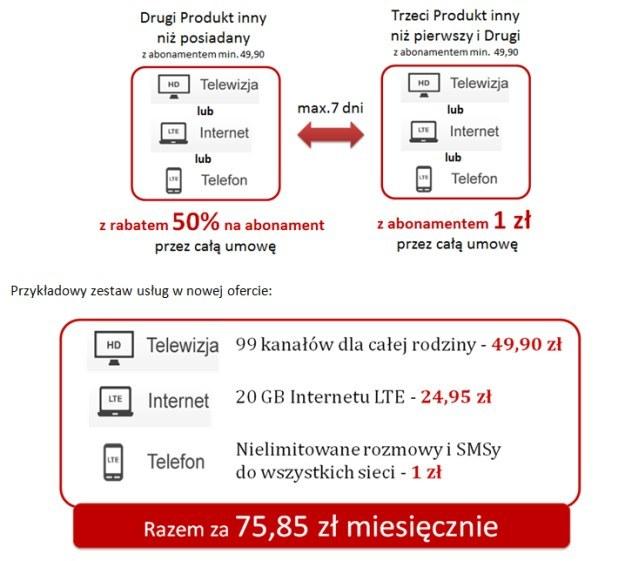 Oferta przygotowana przez Polsat i Plusa /materiały prasowe