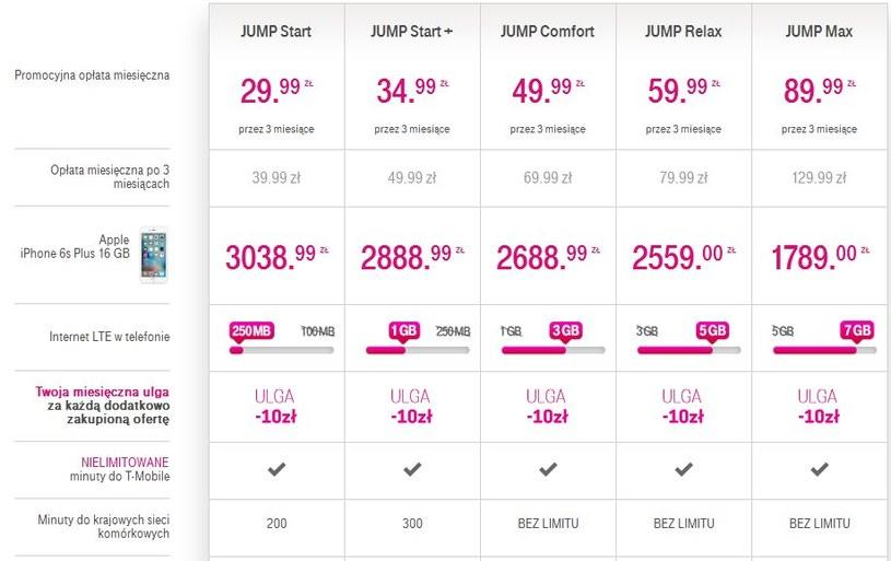 Oferta T-Mobile dla iPhone 6s Plus 16 GB /materiały prasowe