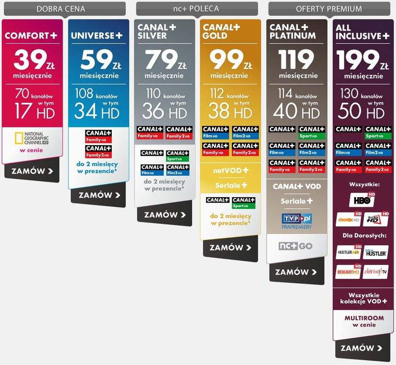 Oferta zaprezentowana na stronie www.ncplus.pl /materiały prasowe