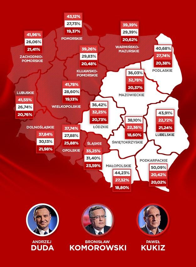 Oficjalne wyniki I tury (za PKW) /INTERIA.PL