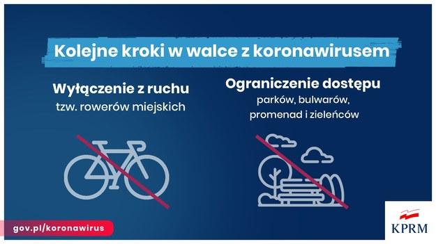 Ograniczenia dostępu do parków, bulwarów i skwerów /KPRM /
