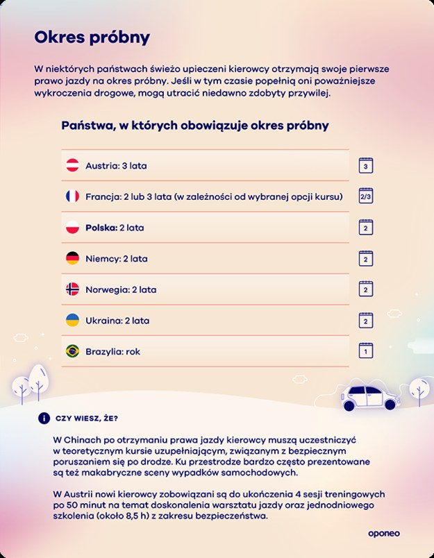 Okres próbny po uzyskaniu prawa jazdy / Oponeo /