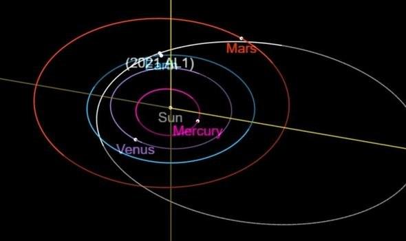 Orbita 2021 AL1 /NASA
