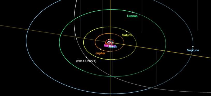 Orbita komety Bernardinelli-Bernstein podczas największego zbliżenia do Słońca w 2031 r. /materiały prasowe