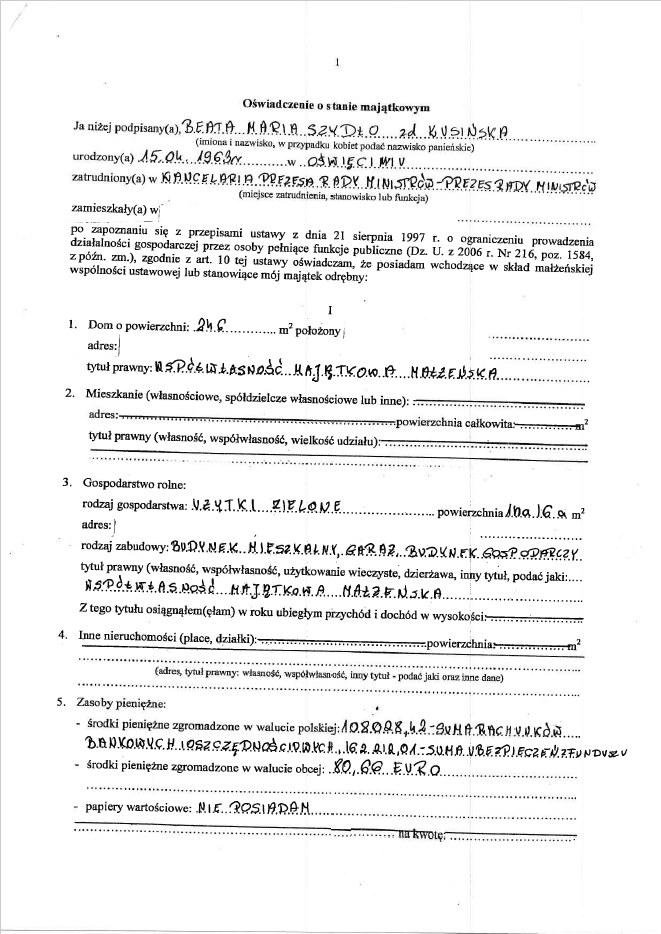 Oświadczenie majątkowe premier Beaty Szydło /KPRM /