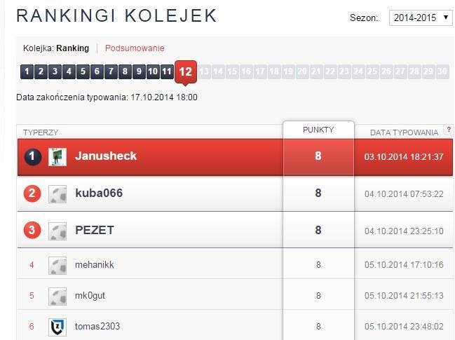 Oto najlepsi typerzy w 12. kolejce T-Mobile Ekstraklasy. /INTERIA.PL