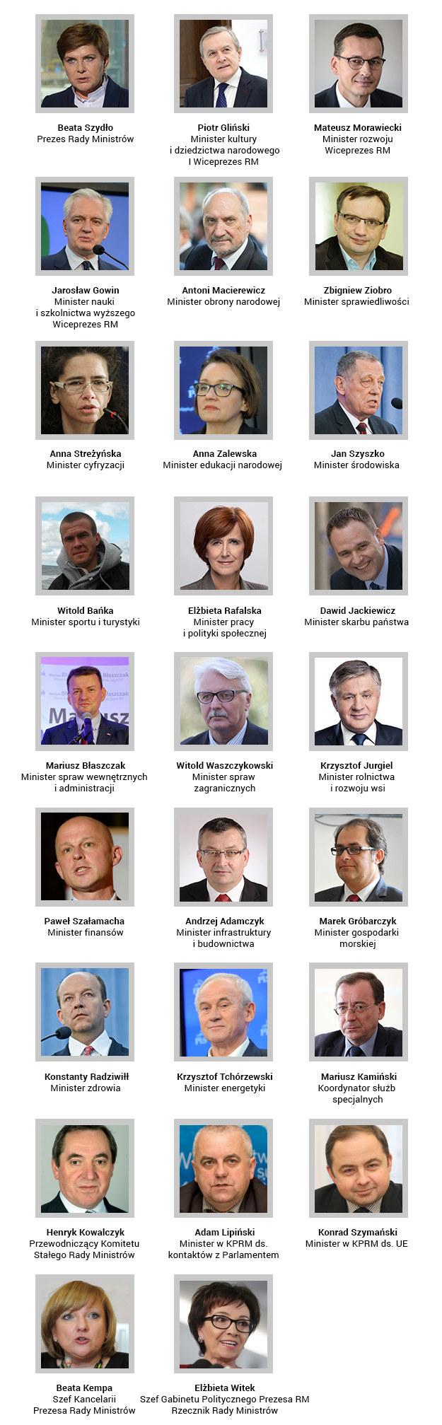 Oto npowy skład rządu /PAP /RMF FM