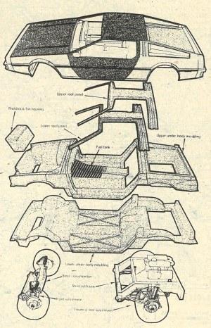 Oto zasadnicze elementy nadwozia. Fragmenty ciemniejsze to blacha stalowa na szkielecie z tworzywa ERM, reszta poszycia zewnętrznego wykonana ma być z takiejże blachy bez usztywnień. Silnik z przekładnią izawieszeniem jak również zawieszenie kół przednich mają swe oddzielne ramy pomocnicze. /DeLorean