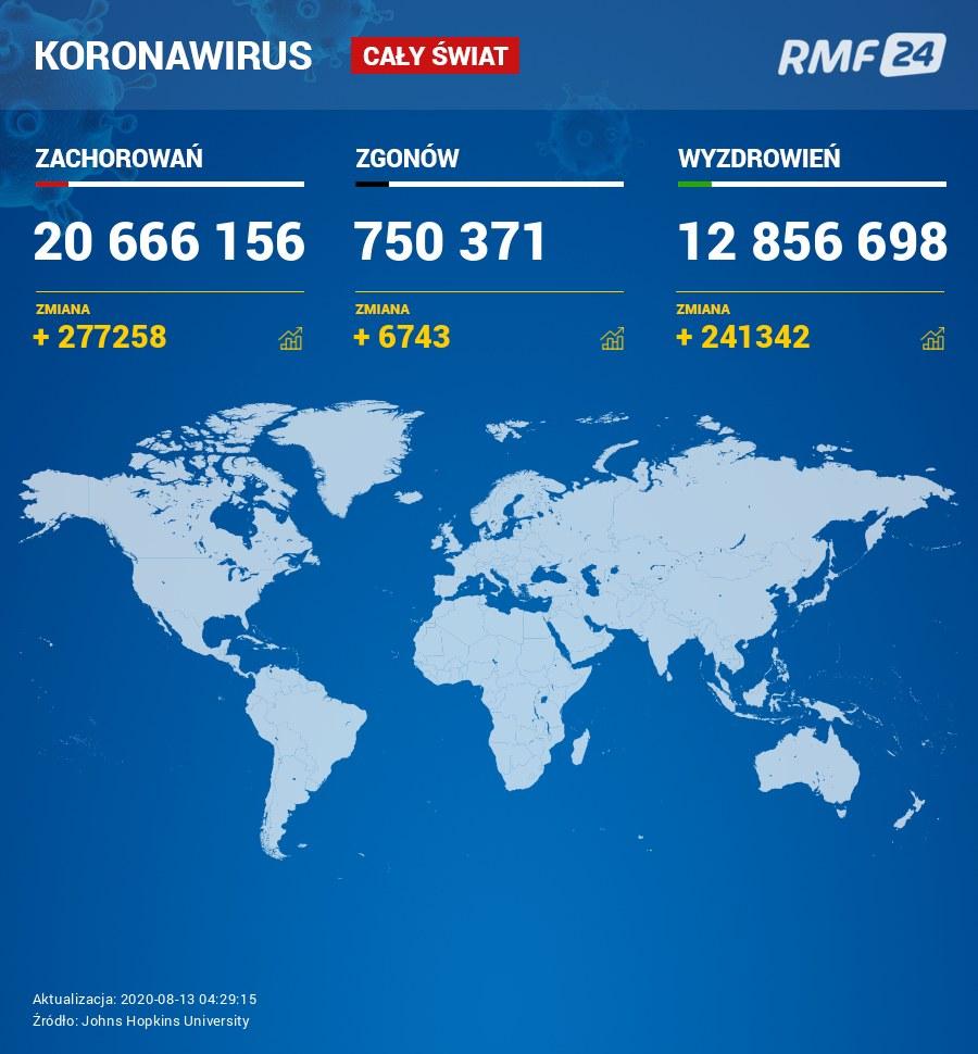 Pandemia koronawirusa na świecie /RMF FM