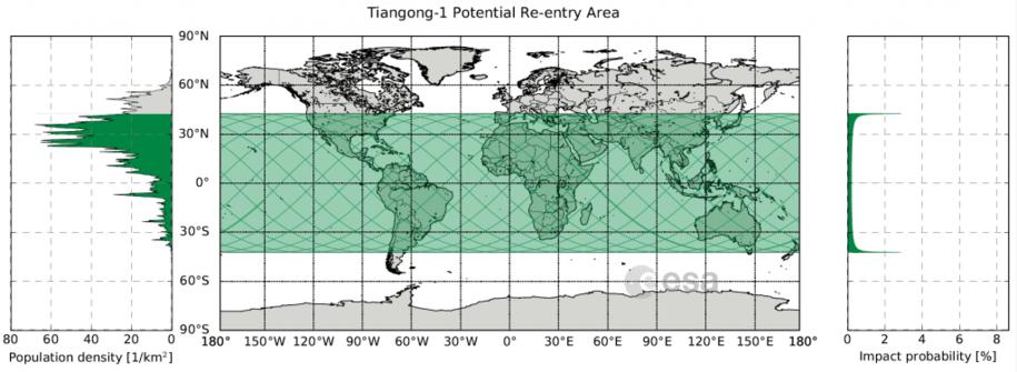 Pas terenu (na zielono), gdzie mogą ewentualnie upaść szczątki Tiangong-1 /ESA CC BY-SA IGO 3.0 /Materiały prasowe