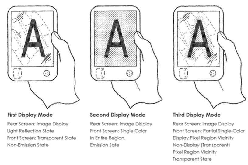 Patent składanego smartfona Sony / fot. LetsGoDigital /materiał zewnętrzny