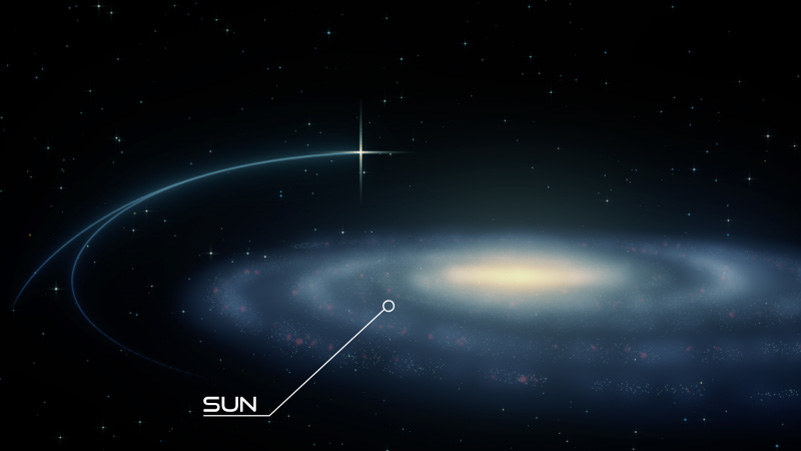 PB 3877 to pierwszy znany astronomom układ binarny gwiazd hiperprędkościowych /materiały prasowe