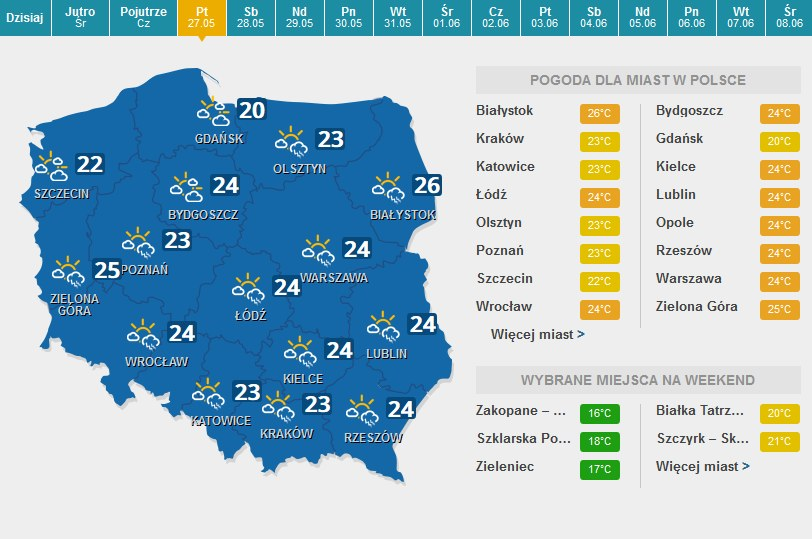 Piątek, prognoza pogody /INTERIA.PL