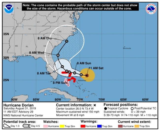 Pięciodniowa prognoza dla huraganu Dorian /PAP/EPA