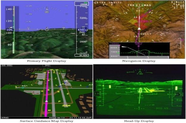 Piloci będą mieli stały dostęp do wielu ważnych informacji.   Fot. NASA /materiały prasowe