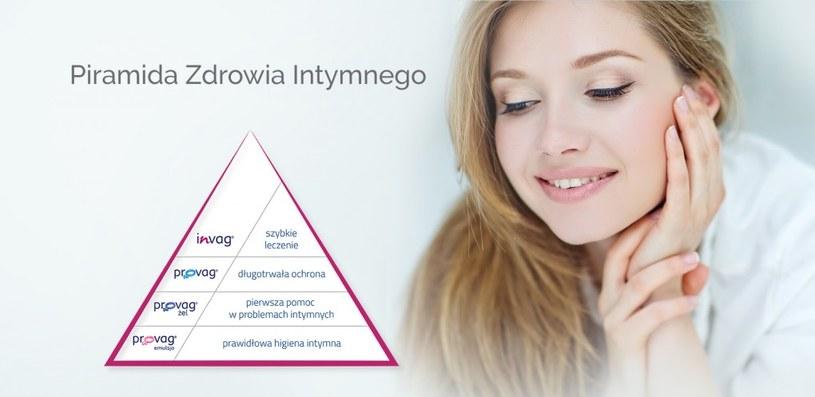 Piramida Zdrowia Intymnego /materiały prasowe