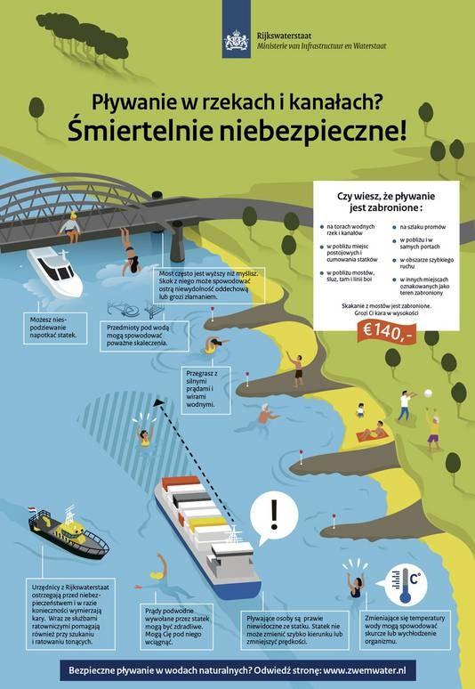 Plakat przygotowany przez holenderską policję wodną. /Rijkswaterstaat /