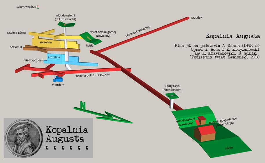 Plan 3D kopalni na podstawie opracowania A. Manna z 1898 r. Oprac. I. Rous, K. Krzyżanowski /