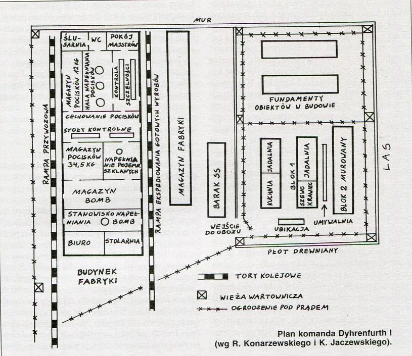 Plan obozu Dyhernfurth /Odkrywca