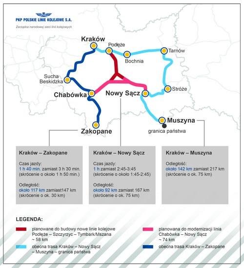 Plan trasy Podłęże - Piekiełko. Źródło: PKP PLK /Informacja prasowa