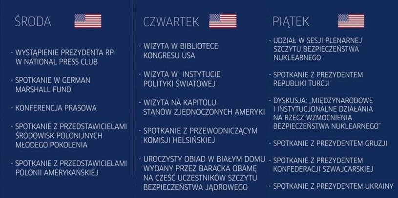 Plan wizyty prezydenta Dudy w USA, fot. prezydent.pl /