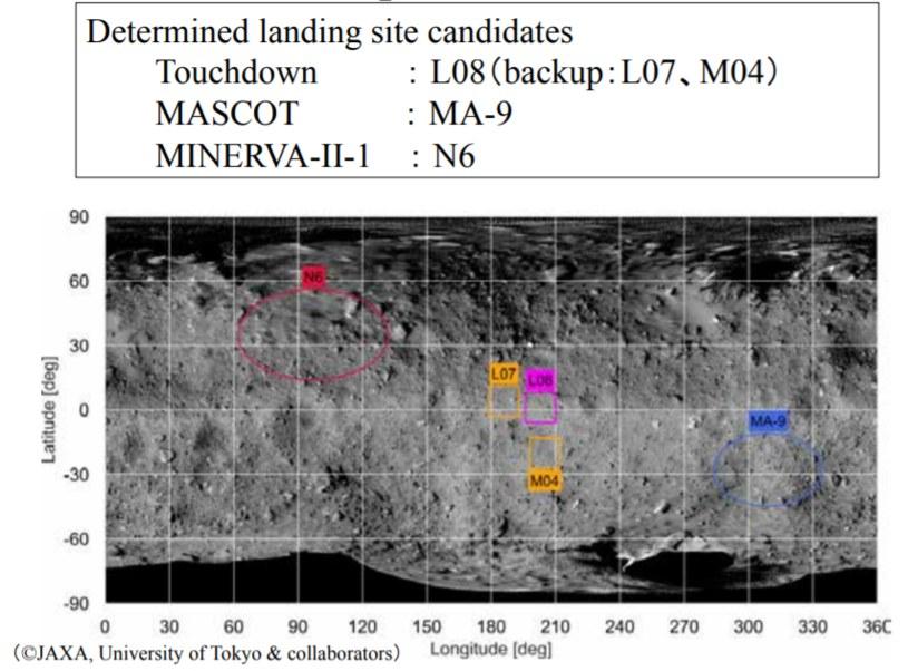 Plany lądowania MASCOT i MINERVA-II-1 na planetoidzie Ryugu /materiały prasowe