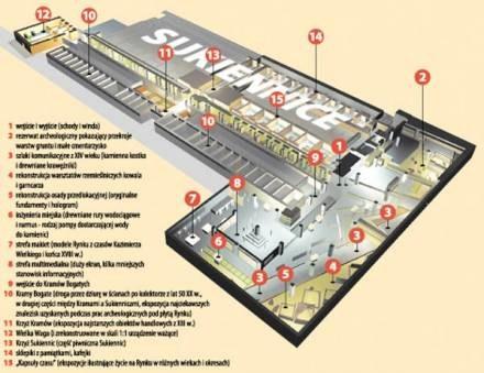 Plany muzeum pod Rynkiem / fot. infografika: Arkadiusz Wilczek /EchoMiasta_Kraków