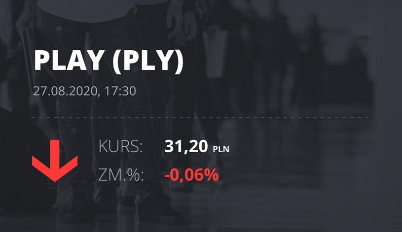 Play (PLY): notowania akcji z 27 sierpnia 2020 roku