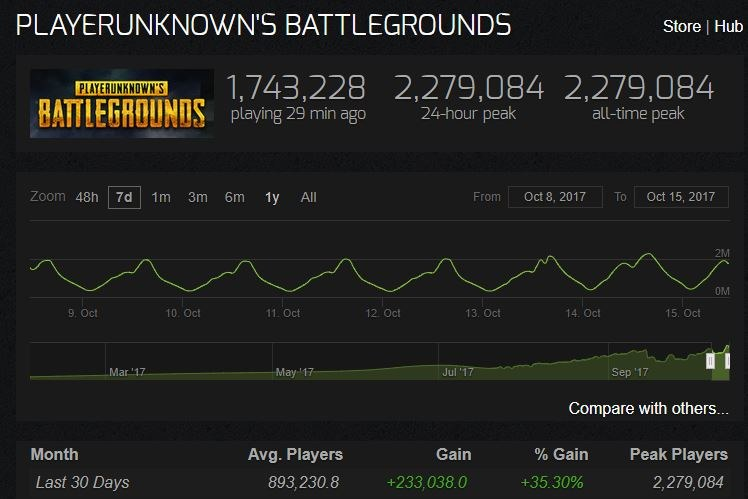 PlayerUnknown's Battlegrounds /materiały prasowe