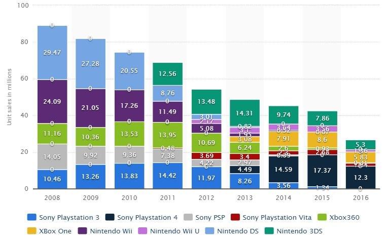 PlayStation /materiały prasowe