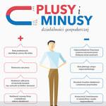 Plusy i minusy działalności gospodarczej (infografika)