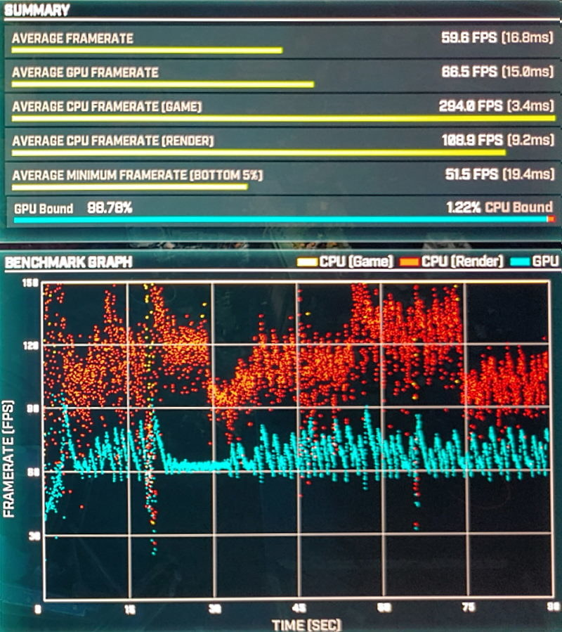 "Podsumowanie benchmarku ""Gears Tactics"" /INTERIA.PL"