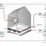 Poduszki powietrzne ochronią domy przed trzęsieniem ziemi