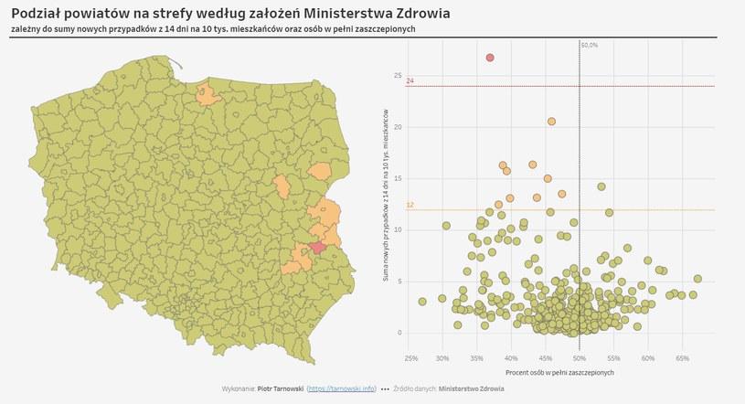 Podział powiatów na strefy według założeń Ministerstwa Zdrowia z sierpnia /Piotr Tarnowski /materiał zewnętrzny