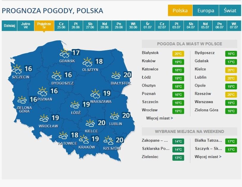 Pogoda na 24 czerwca /INTERIA.PL