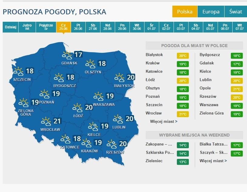 Pogoda na 25 czerwca /INTERIA.PL