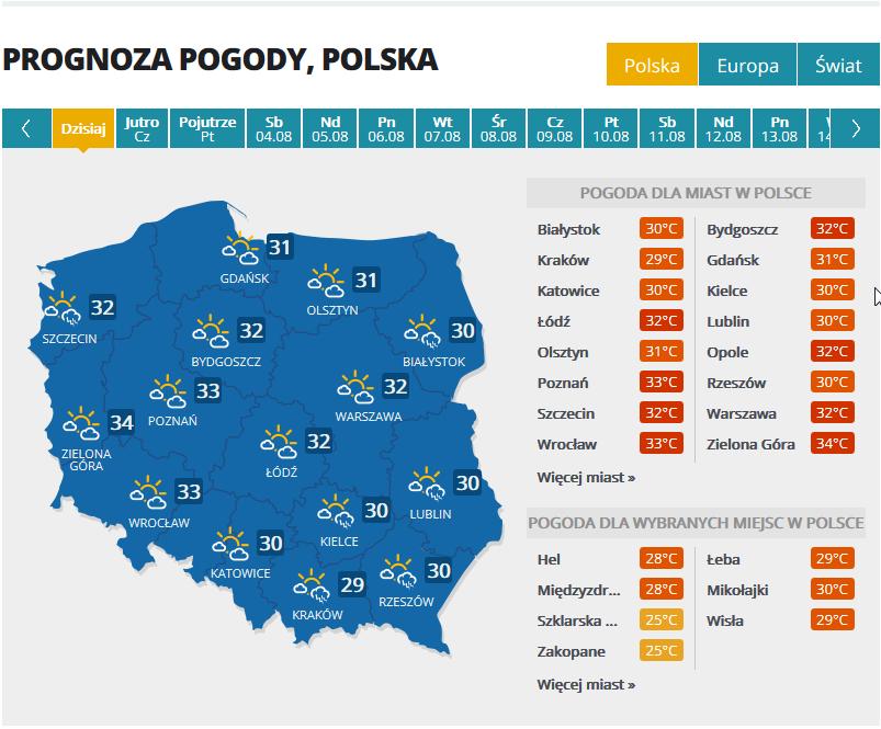 Pogoda na dziś /Interia pl