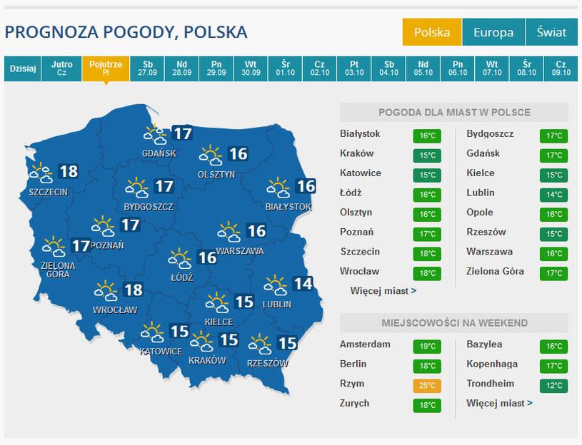 Pogoda na piątek /pogoda.interia.pl /INTERIA.PL