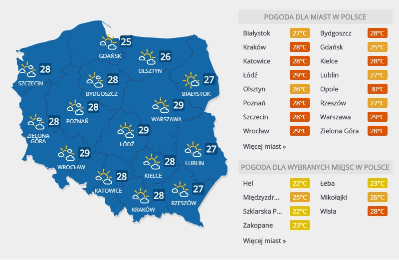 Pogoda na sobotę, 20 lipca /Interia.pl /INTERIA.PL