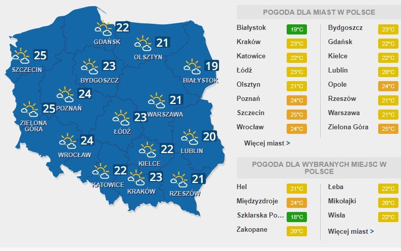 Pogoda na wtorek /INTERIA.PL