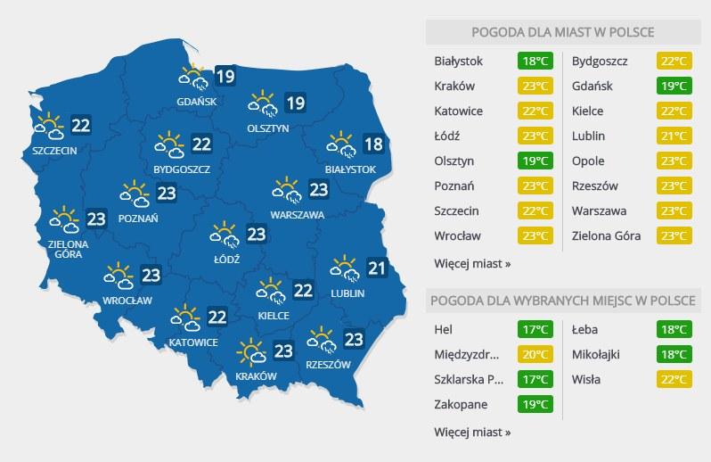Pogoda w środę, 17 lipca /Interia.pl /INTERIA.PL