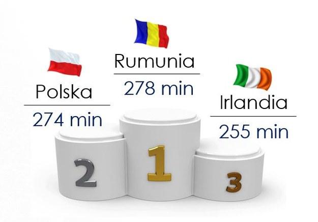 Polacy słuchają radia częściej niż większość Europejczyków /Grafika RMF FM