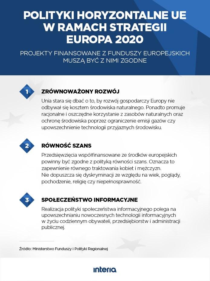 Polityki horyzontalne Unii Europejskiej /INTERIA.PL