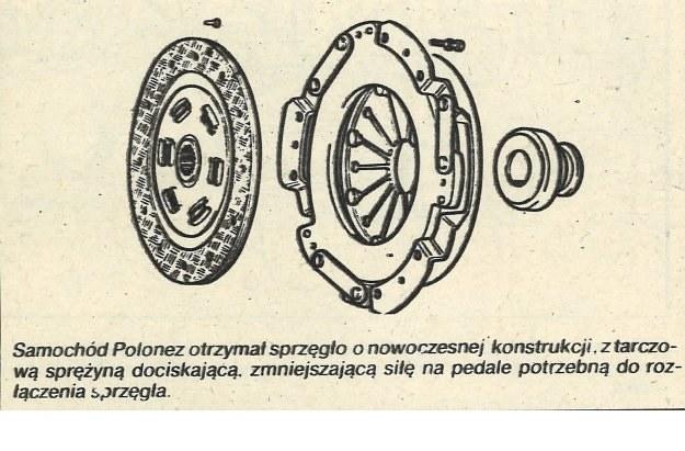 Polonez - samochód nowoczesny /Motor