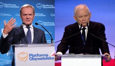 Polska Tuska czy Polska Kaczyńskiego