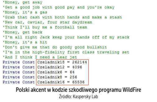 Polski akcent w kodzie szkodnika WildFire /materiały prasowe