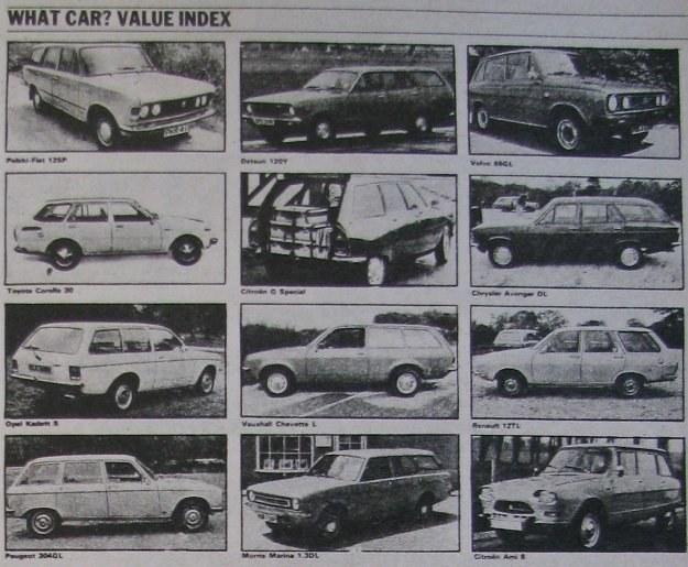 Polski Fiat 125p i konkurencja /Motor