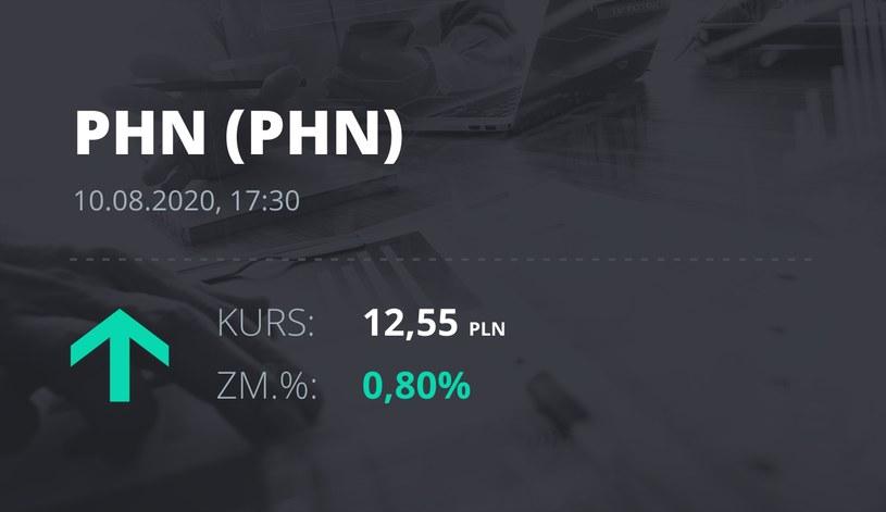 Polski Holding Nieruchomości (PHN): notowania akcji z 10 sierpnia 2020 roku